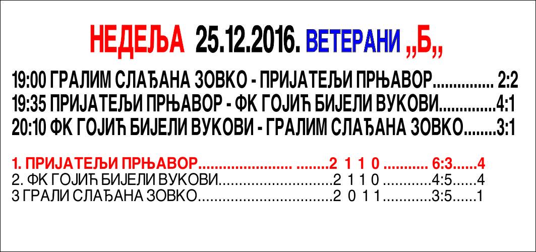 05._nedelja_25.12.2016_VETERANI