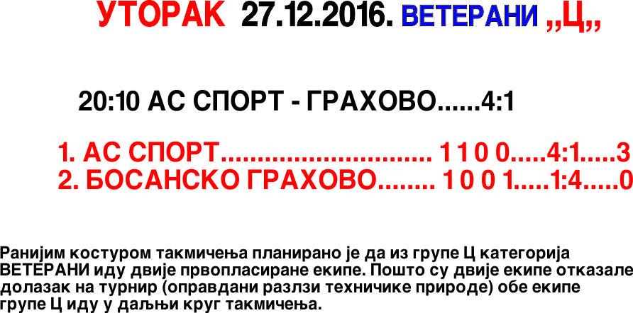 07._utorak_27.12.2016